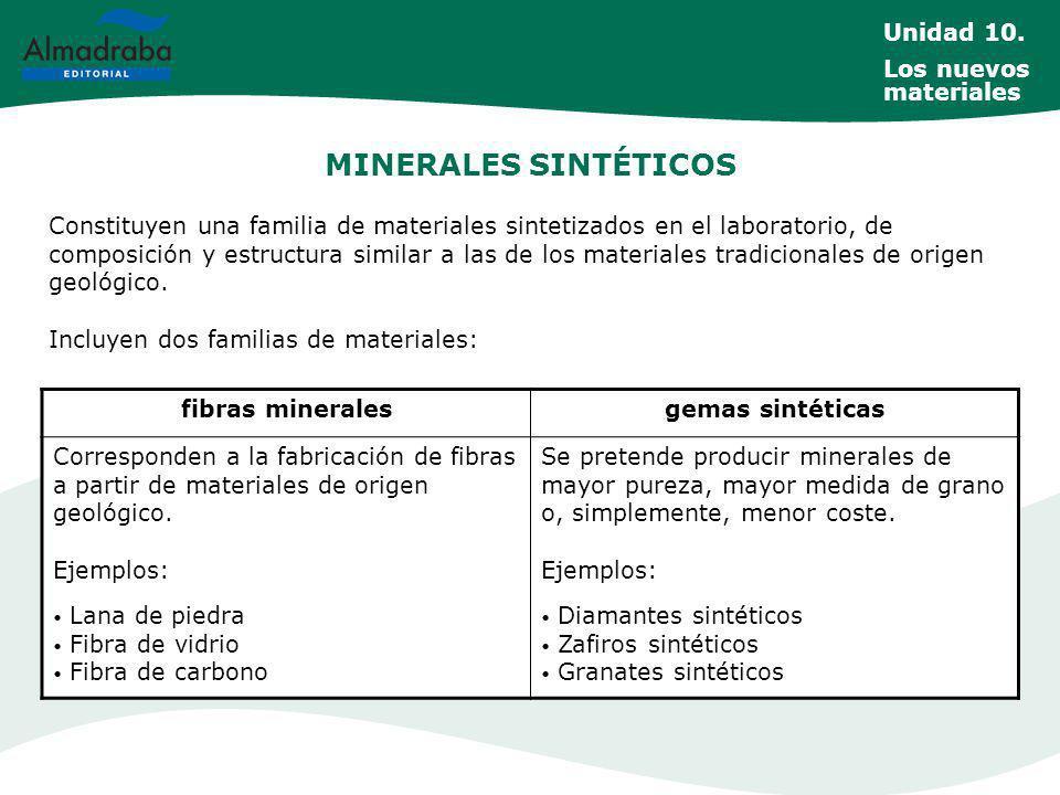 MINERALES SINTÉTICOS Unidad 10. Los nuevos materiales