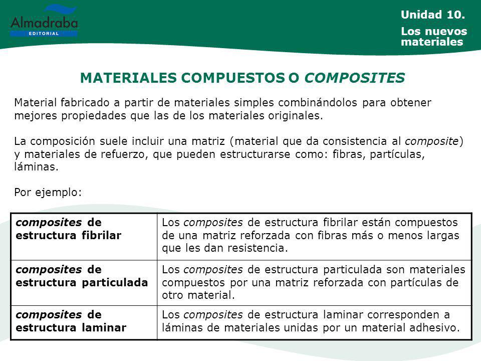 MATERIALES COMPUESTOS O COMPOSITES