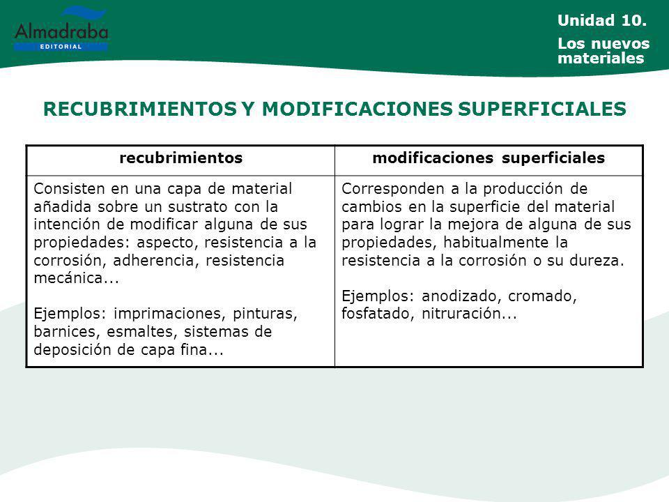 RECUBRIMIENTOS Y MODIFICACIONES SUPERFICIALES