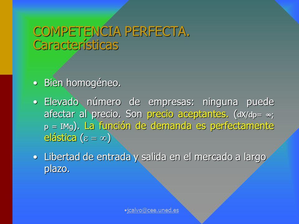 COMPETENCIA PERFECTA. Características