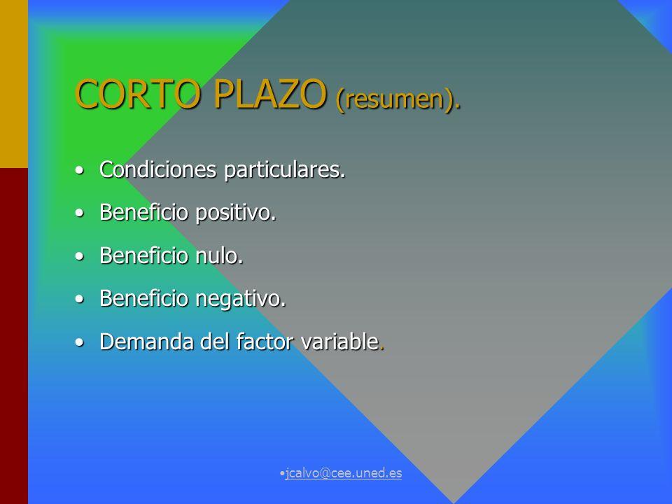 CORTO PLAZO (resumen). Condiciones particulares. Beneficio positivo.