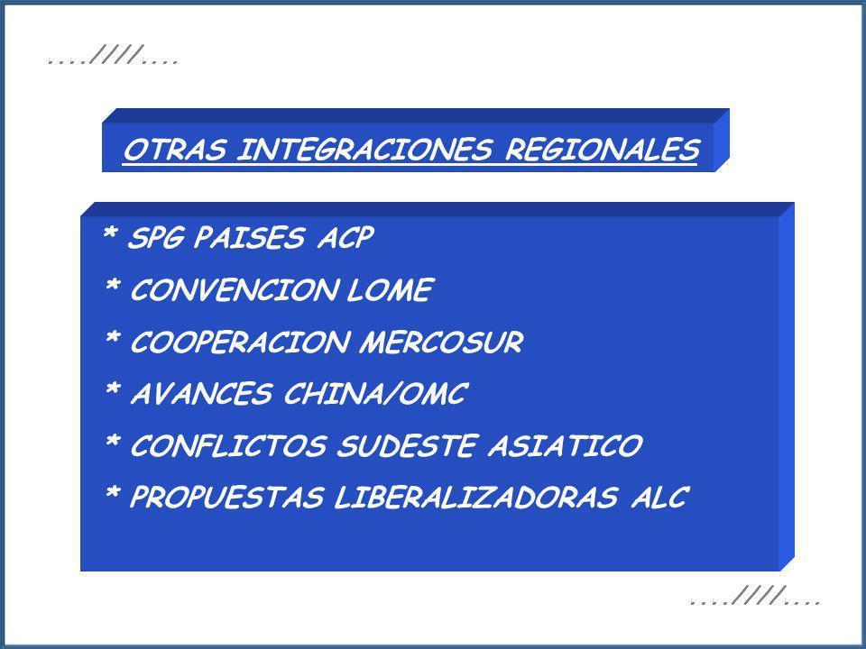 OTRAS INTEGRACIONES REGIONALES