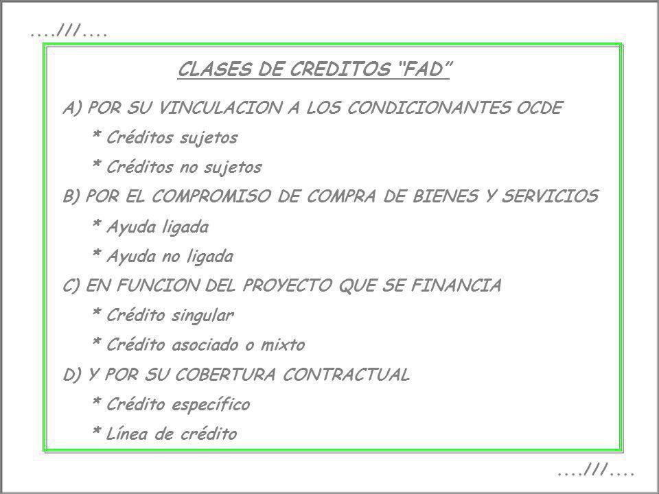 CLASES DE CREDITOS FAD