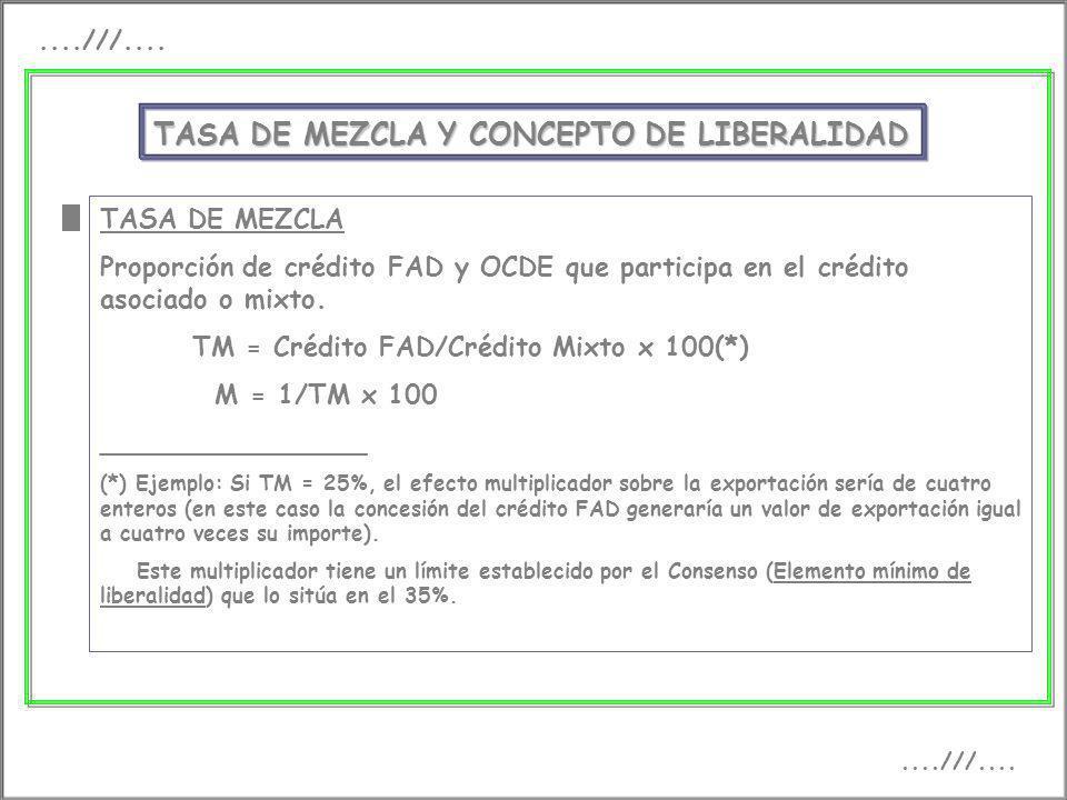 TASA DE MEZCLA Y CONCEPTO DE LIBERALIDAD