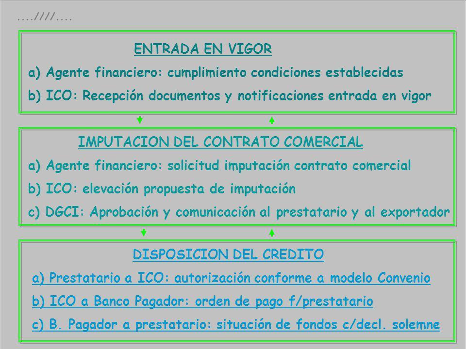 a) Agente financiero: cumplimiento condiciones establecidas