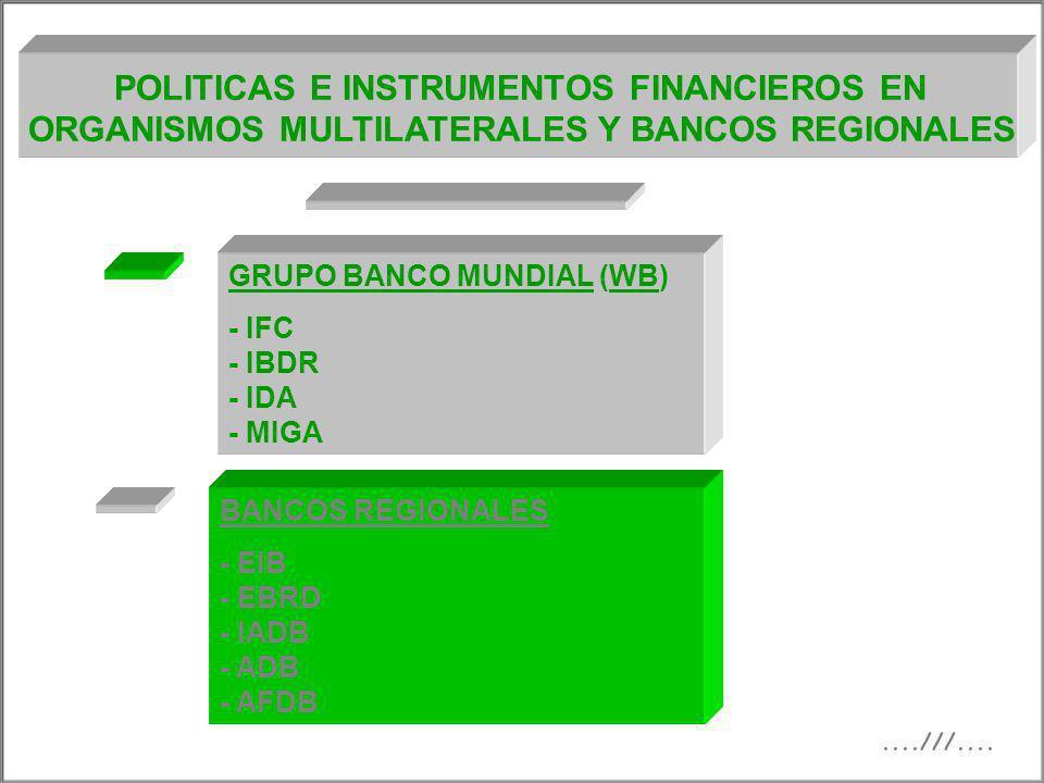 POLITICAS E INSTRUMENTOS FINANCIEROS EN ORGANISMOS MULTILATERALES Y BANCOS REGIONALES
