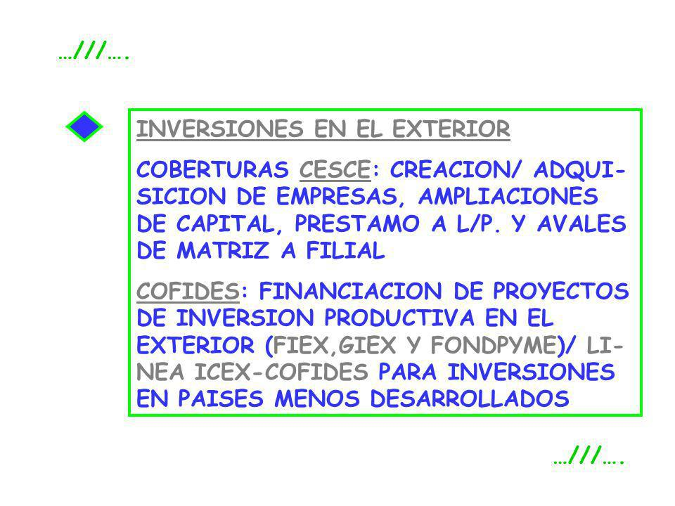 …///…. INVERSIONES EN EL EXTERIOR.