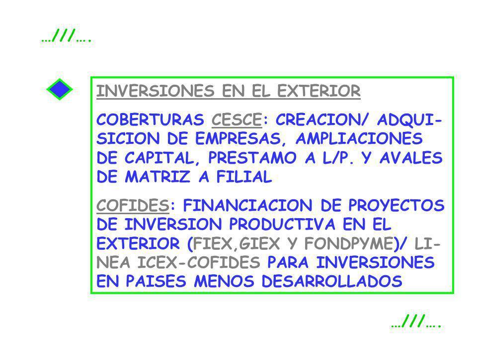 …///….INVERSIONES EN EL EXTERIOR.