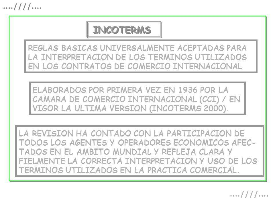 ....////....INCOTERMS.