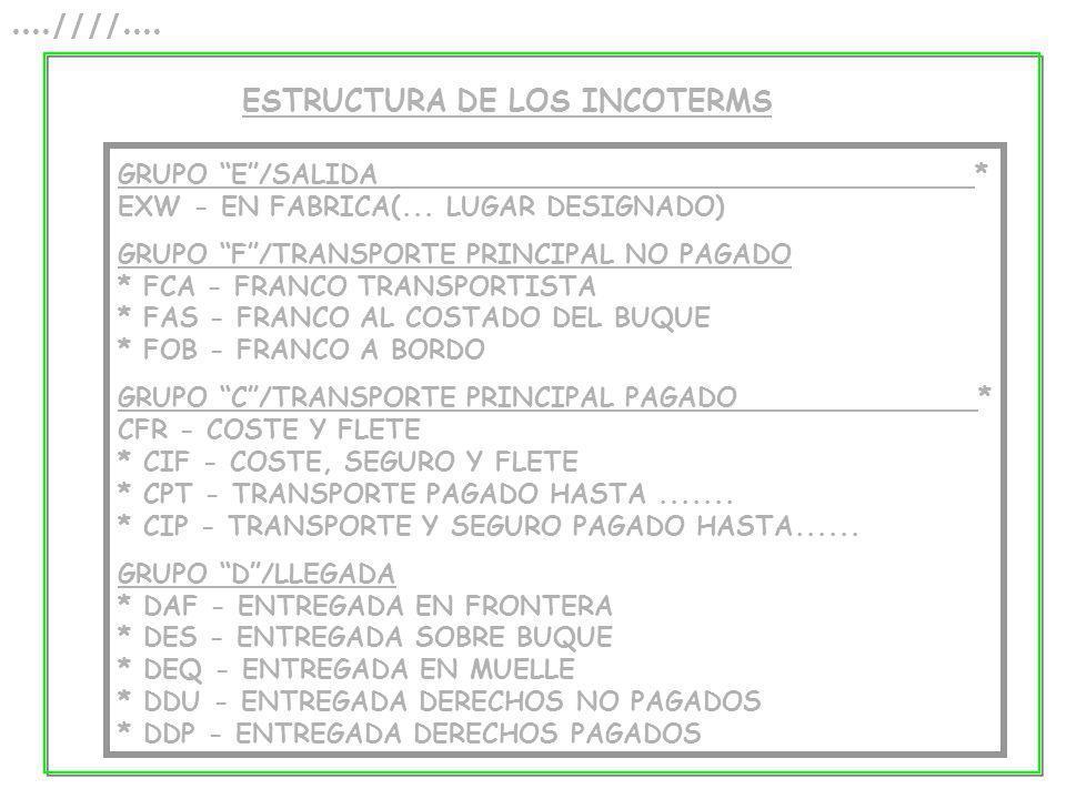 ESTRUCTURA DE LOS INCOTERMS