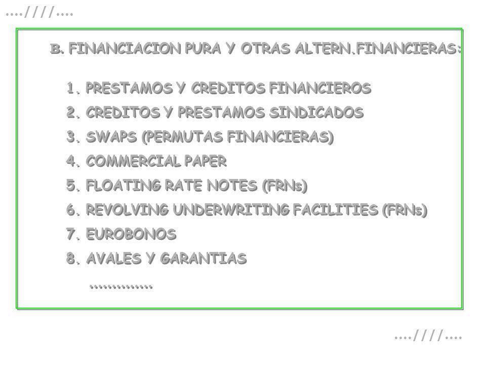 ....////.... B. FINANCIACION PURA Y OTRAS ALTERN.FINANCIERAS: 1. PRESTAMOS Y CREDITOS FINANCIEROS.