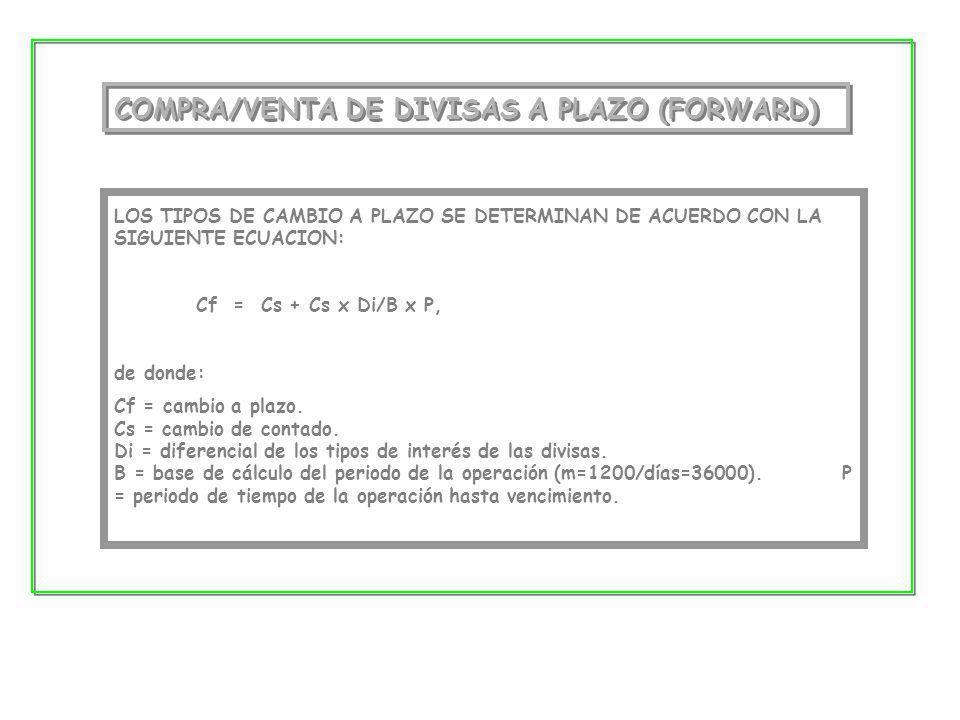 COMPRA/VENTA DE DIVISAS A PLAZO (FORWARD)