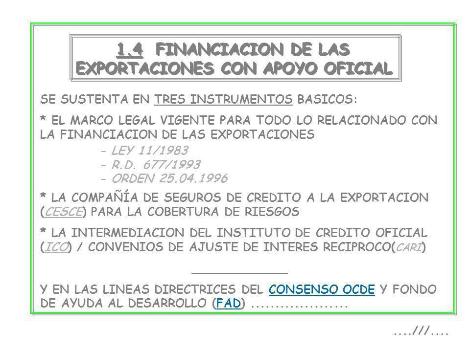 1.4 FINANCIACION DE LAS EXPORTACIONES CON APOYO OFICIAL