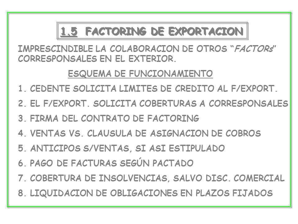 1.5 FACTORING DE EXPORTACION