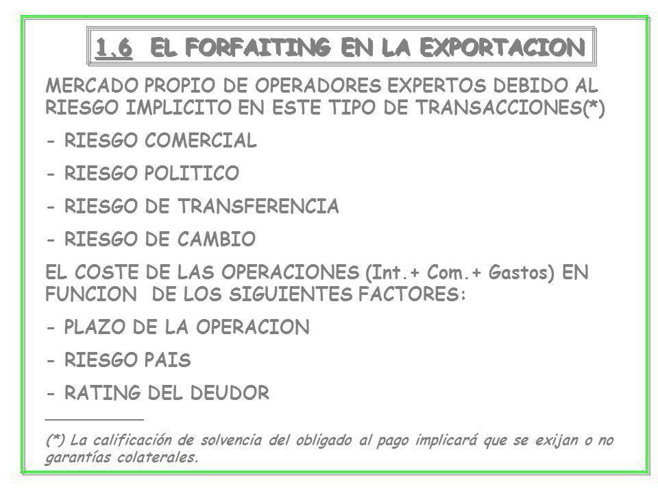 1.6 EL FORFAITING EN LA EXPORTACION