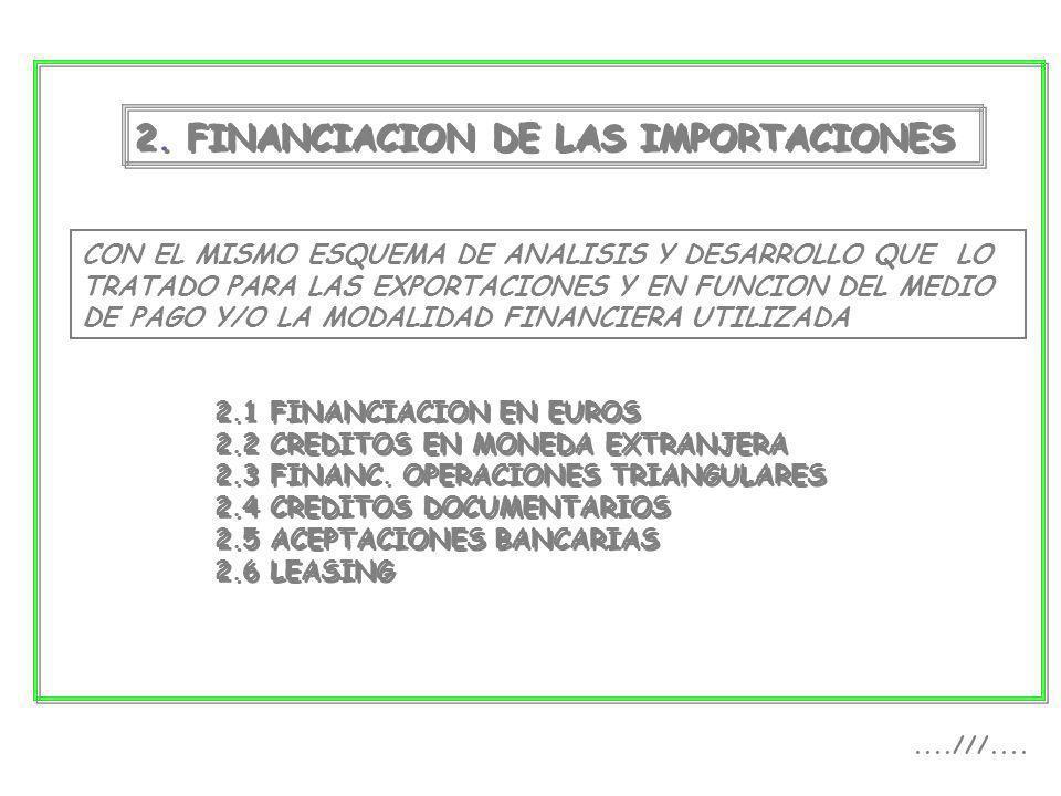 2. FINANCIACION DE LAS IMPORTACIONES