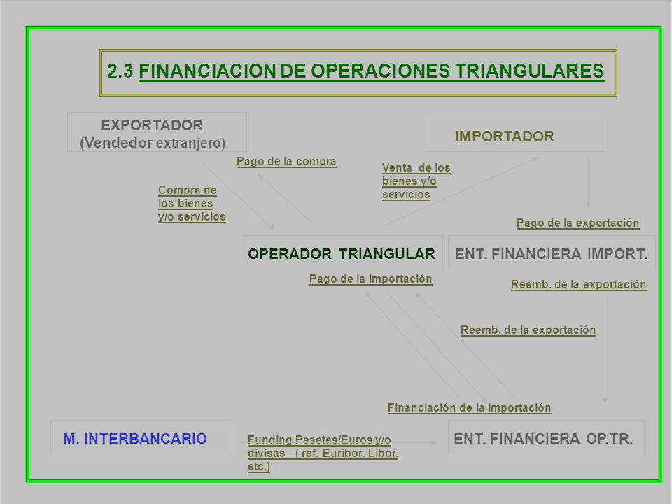 2.3 FINANCIACION DE OPERACIONES TRIANGULARES