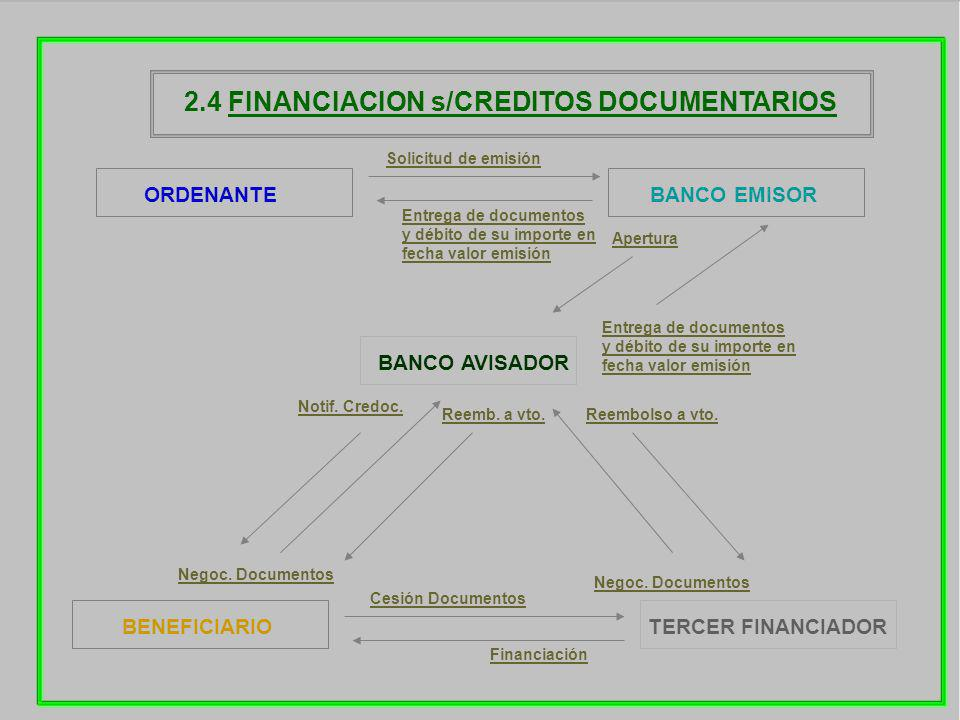 2.4 FINANCIACION s/CREDITOS DOCUMENTARIOS