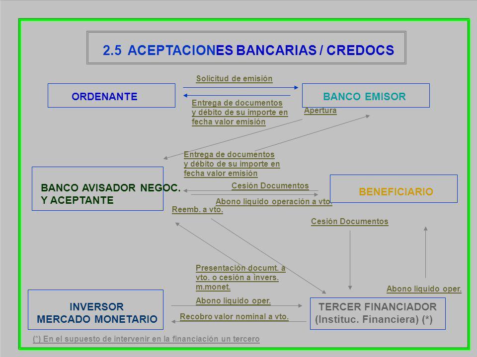 2.5 ACEPTACIONES BANCARIAS / CREDOCS