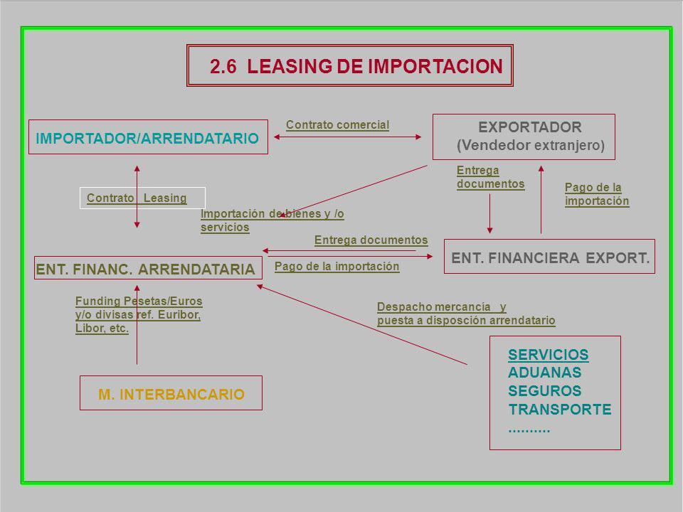 2.6 LEASING DE IMPORTACION