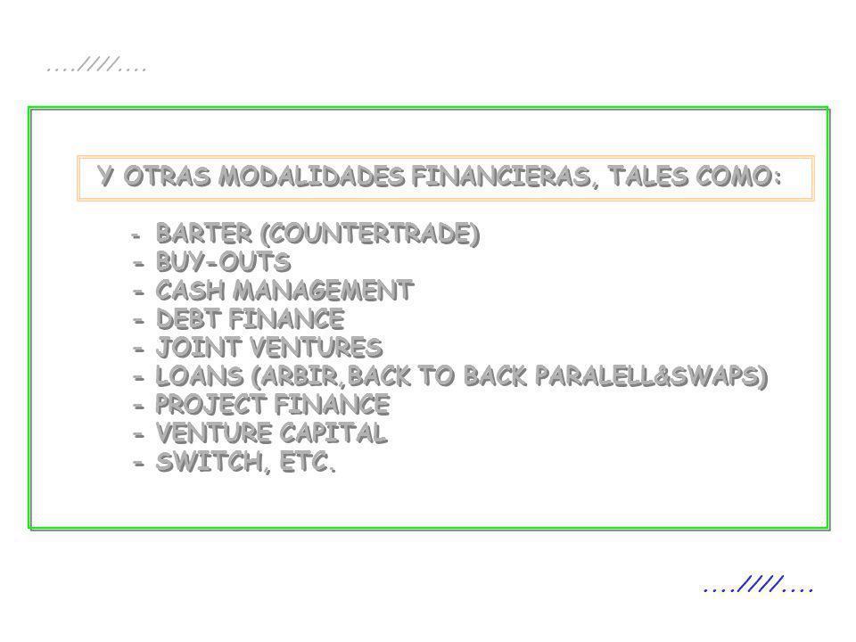 Y OTRAS MODALIDADES FINANCIERAS, TALES COMO: