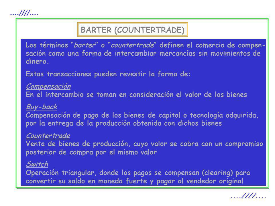 BARTER (COUNTERTRADE)