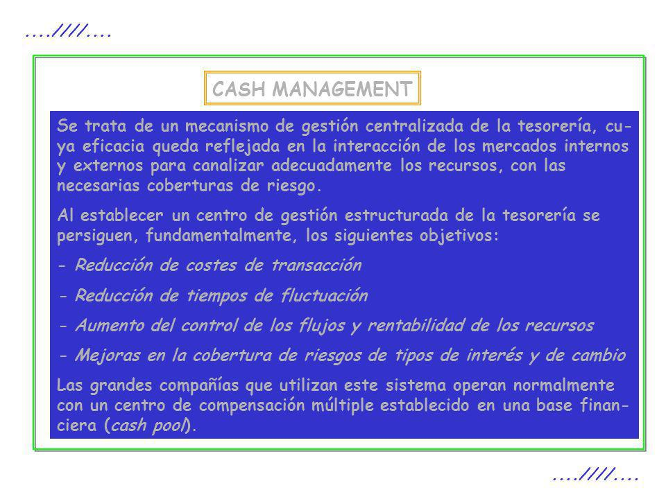 ....////.... CASH MANAGEMENT.