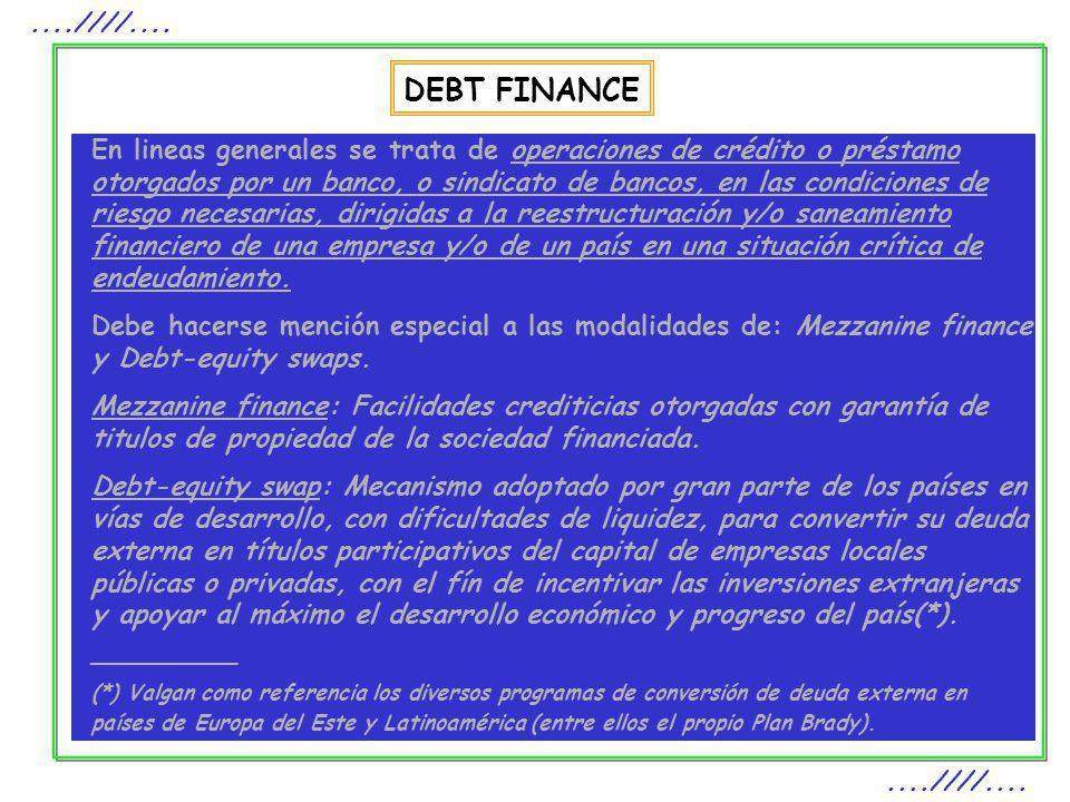 ....////.... DEBT FINANCE.