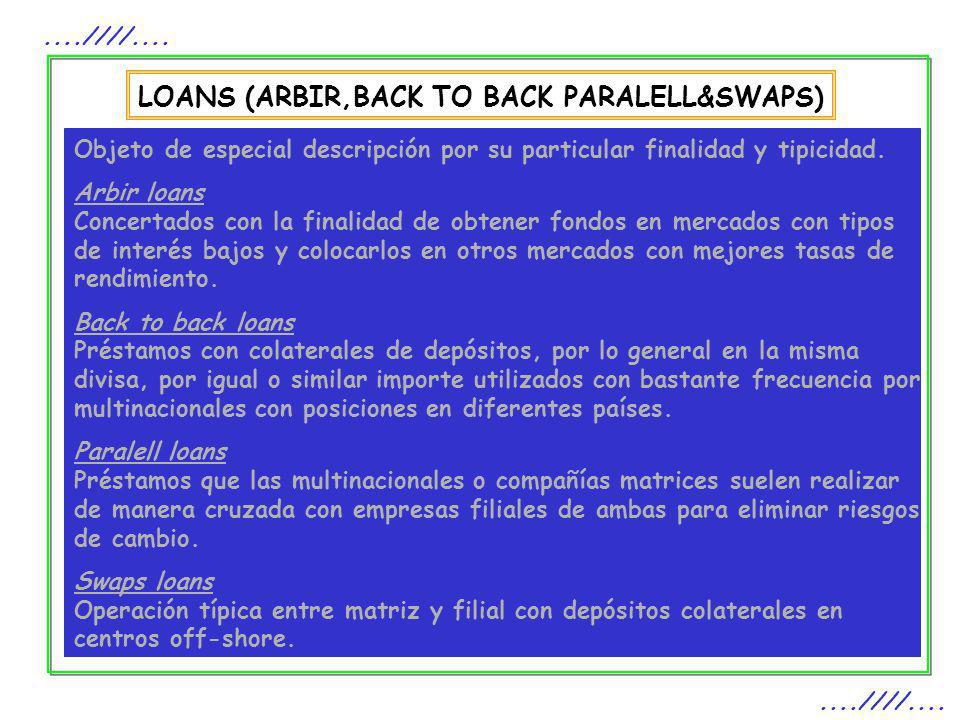 LOANS (ARBIR,BACK TO BACK PARALELL&SWAPS)