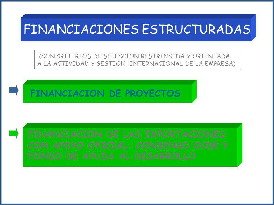FINANCIACIONES ESTRUCTURADAS