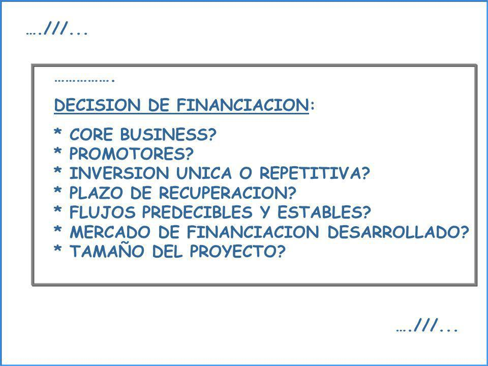 ….///... ……………. DECISION DE FINANCIACION: