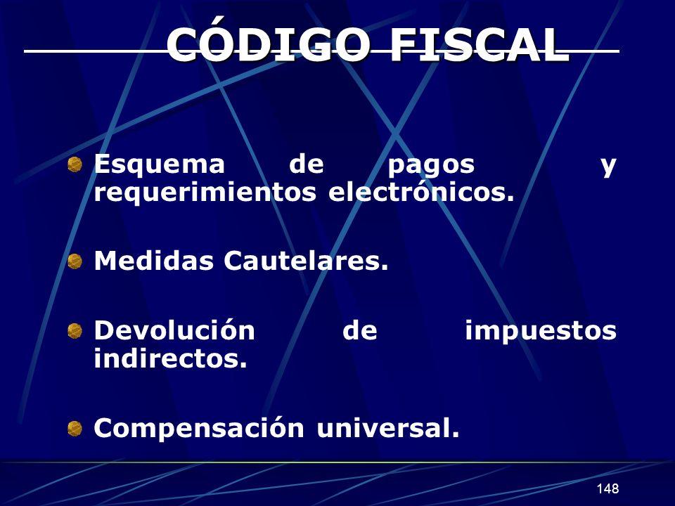 CÓDIGO FISCAL Esquema de pagos y requerimientos electrónicos.