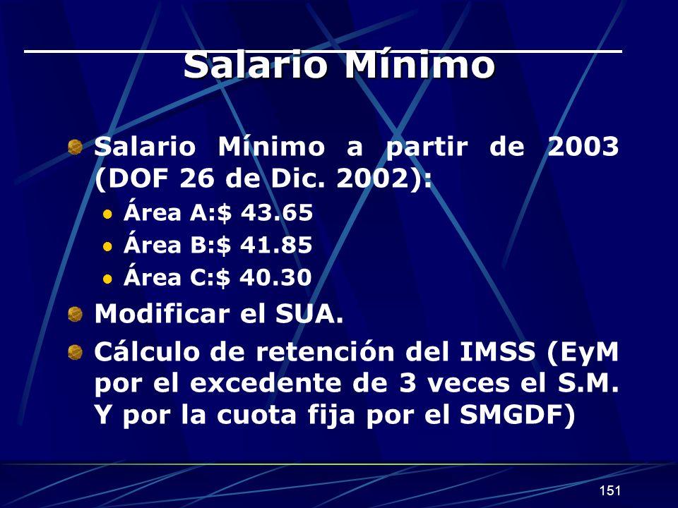 Salario Mínimo Salario Mínimo a partir de 2003 (DOF 26 de Dic. 2002):