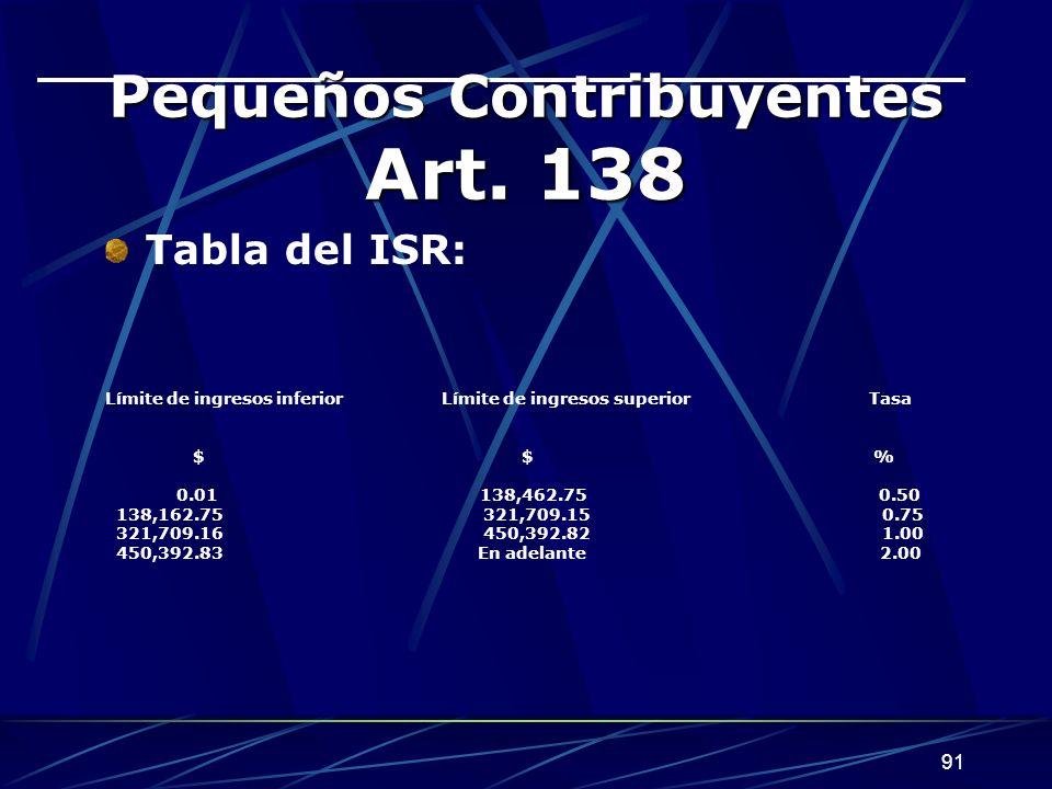 Pequeños Contribuyentes Art. 138