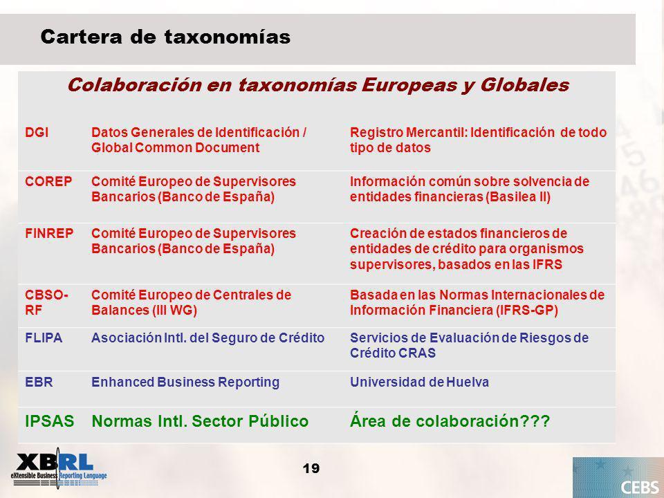 Colaboración en taxonomías Europeas y Globales