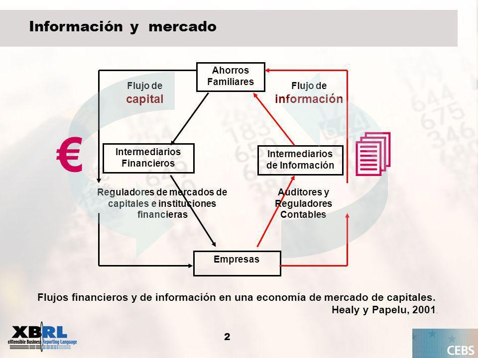  € Información y mercado
