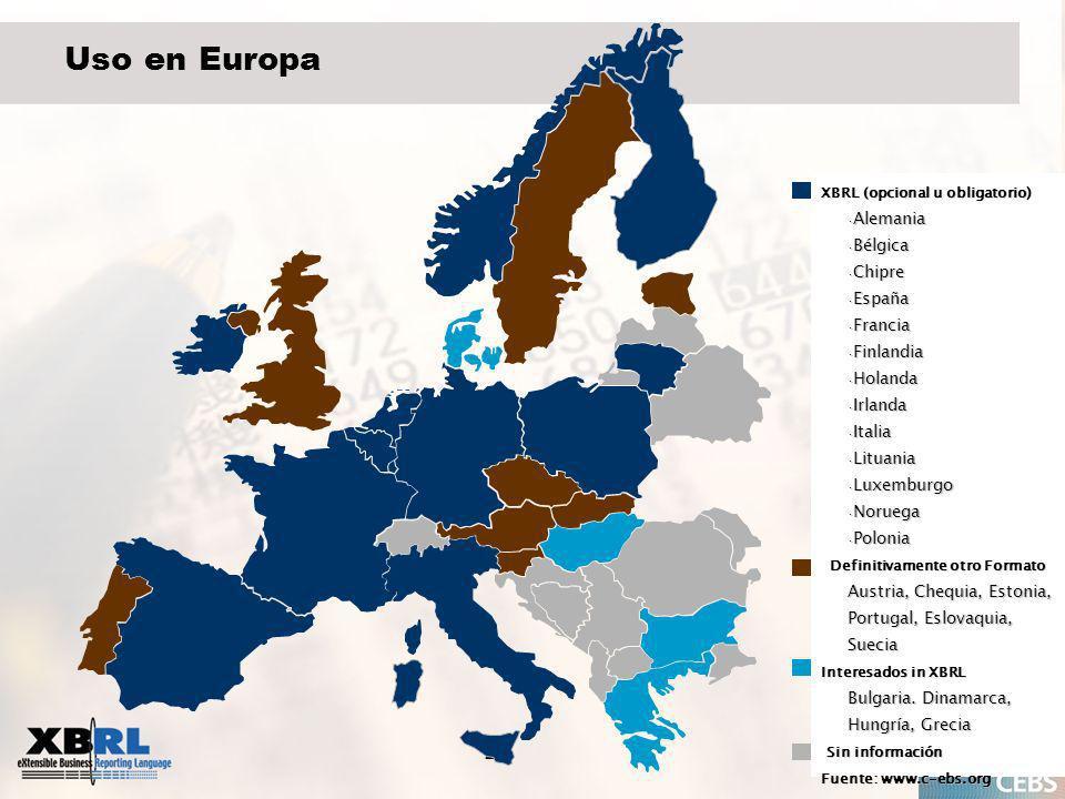 Uso en Europa Sin información Alemania Bélgica Chipre España Francia