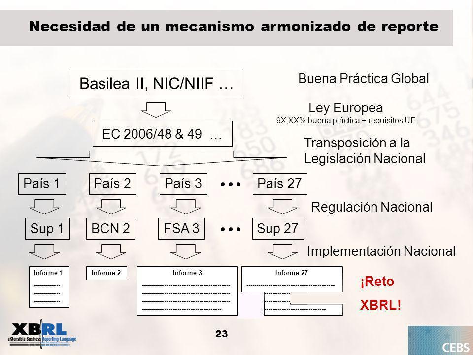 9X,XX% buena práctica + requisitos UE