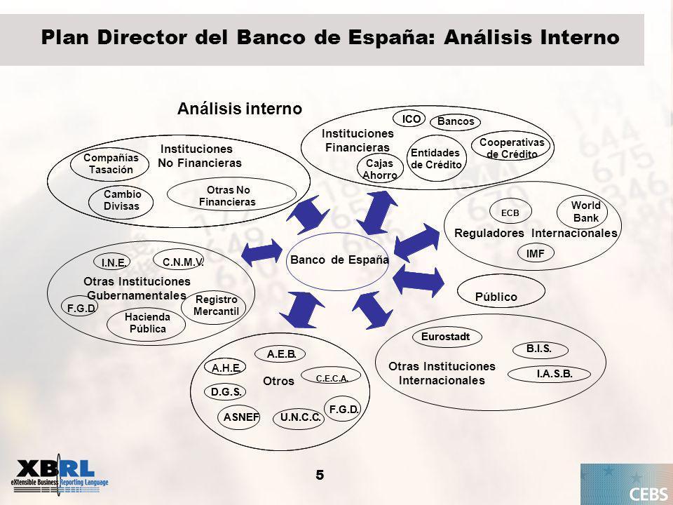 Reguladores Internacionales Otras Instituciones Internacionales