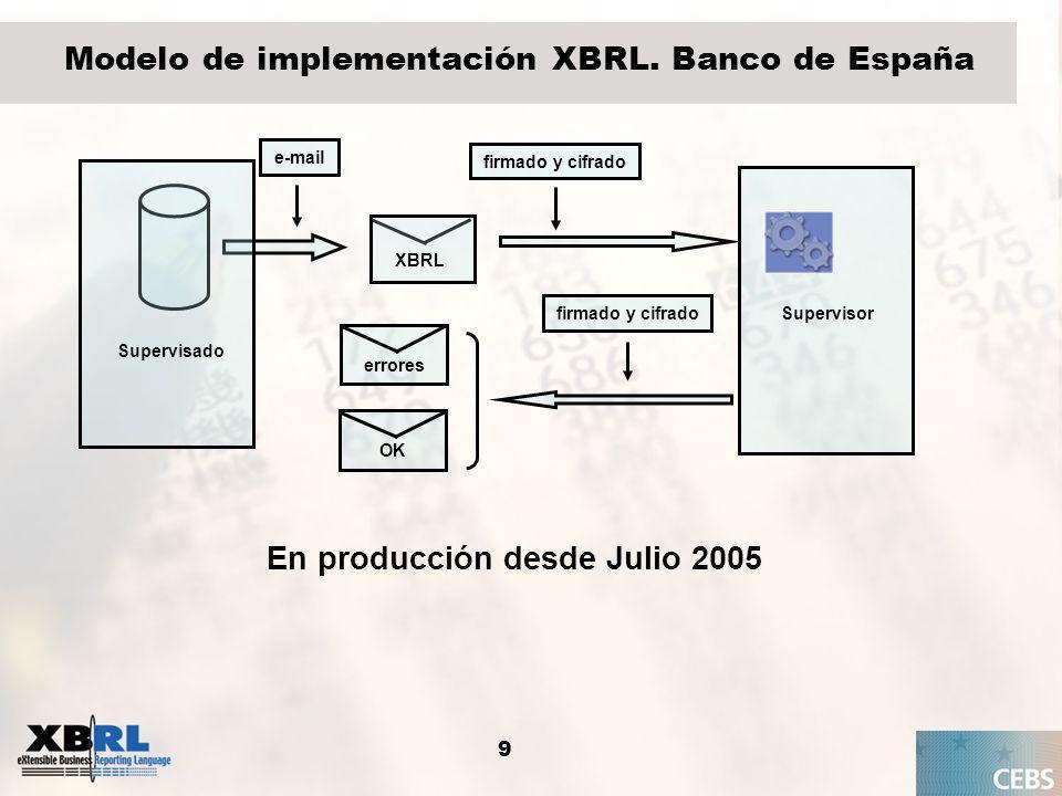 En producción desde Julio 2005