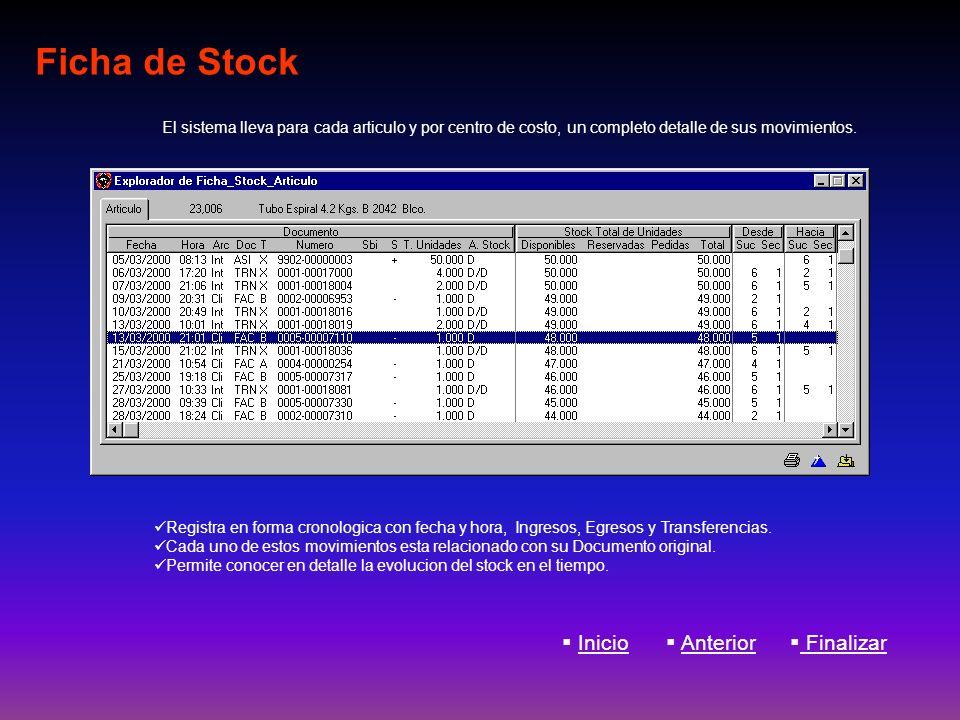 Ficha de Stock Inicio Anterior Finalizar