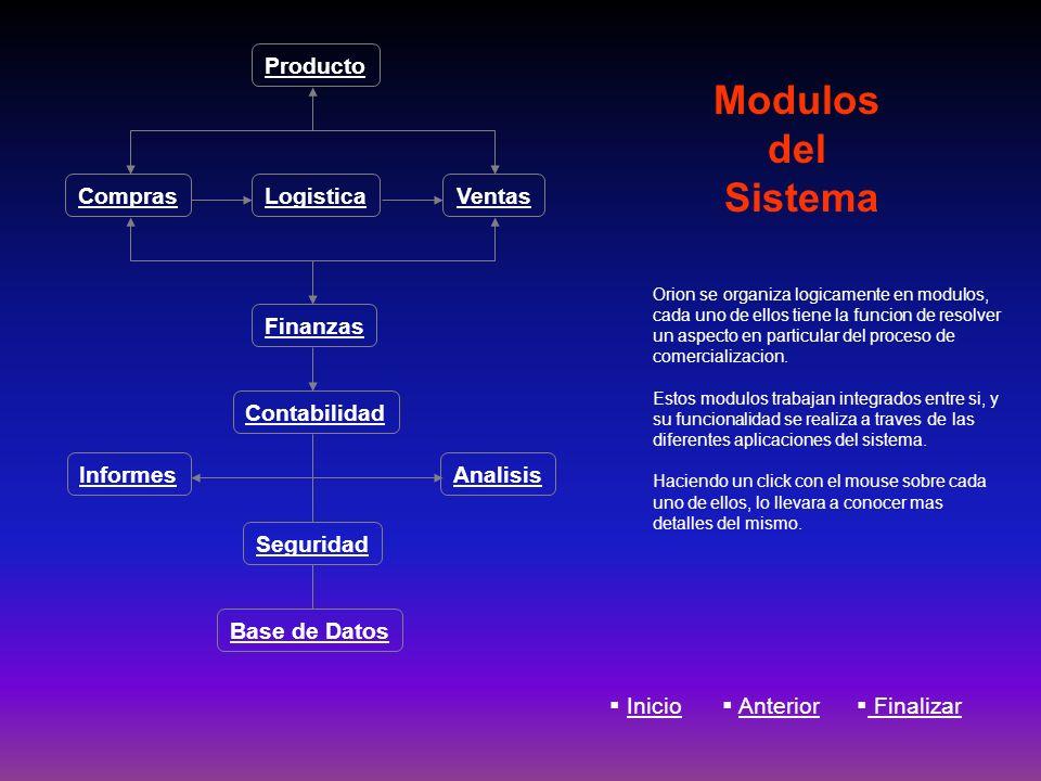 Modulos del Sistema Producto Compras Logistica Ventas Finanzas