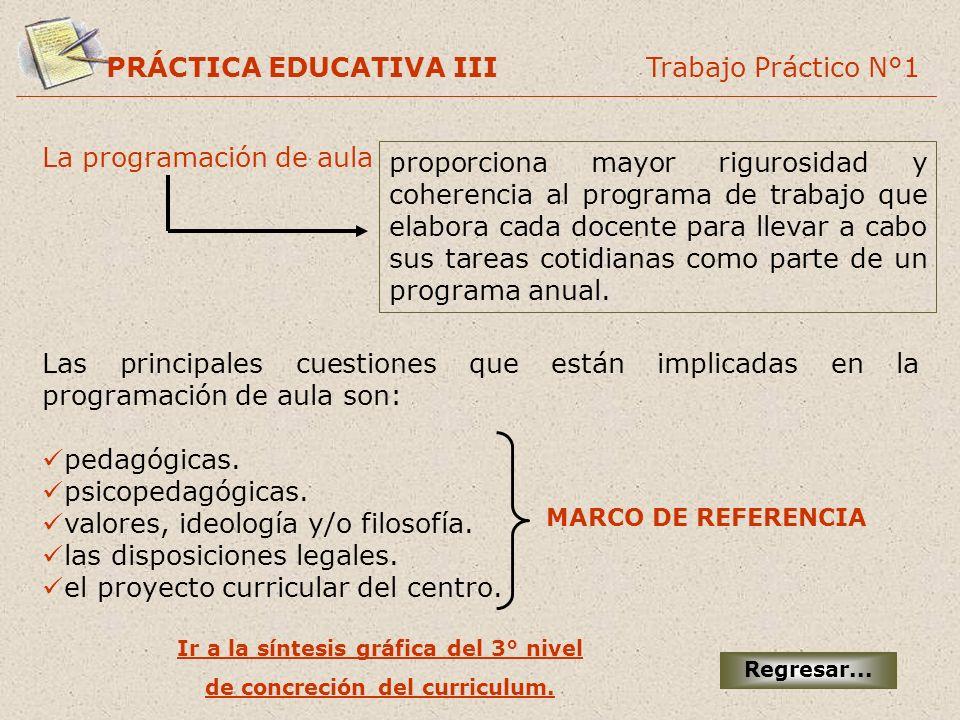 Ir a la síntesis gráfica del 3° nivel de concreción del curriculum.