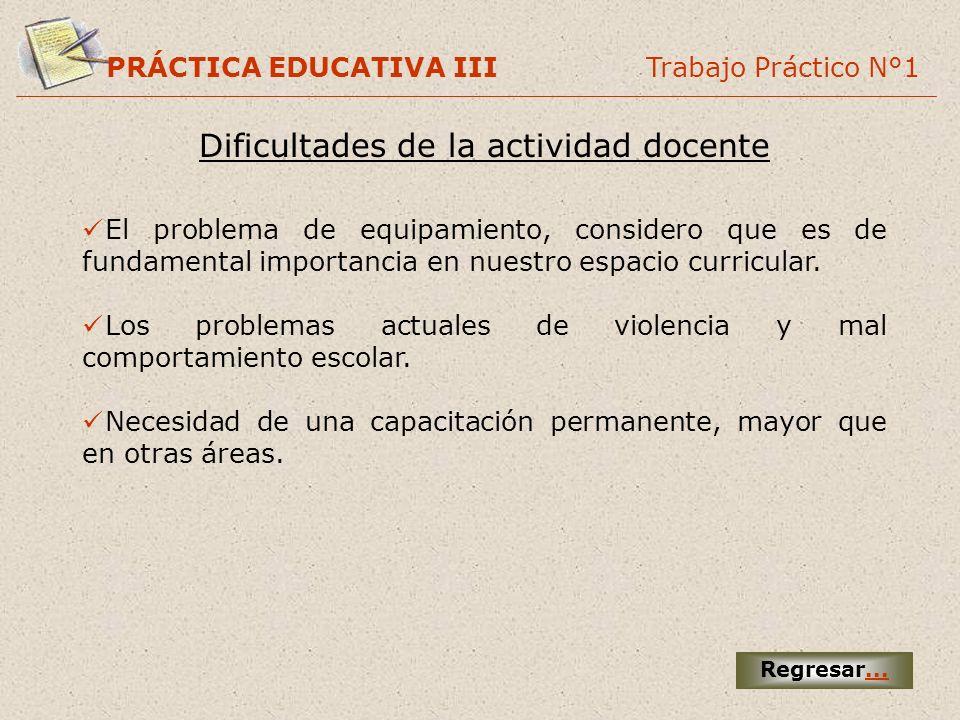 Dificultades de la actividad docente