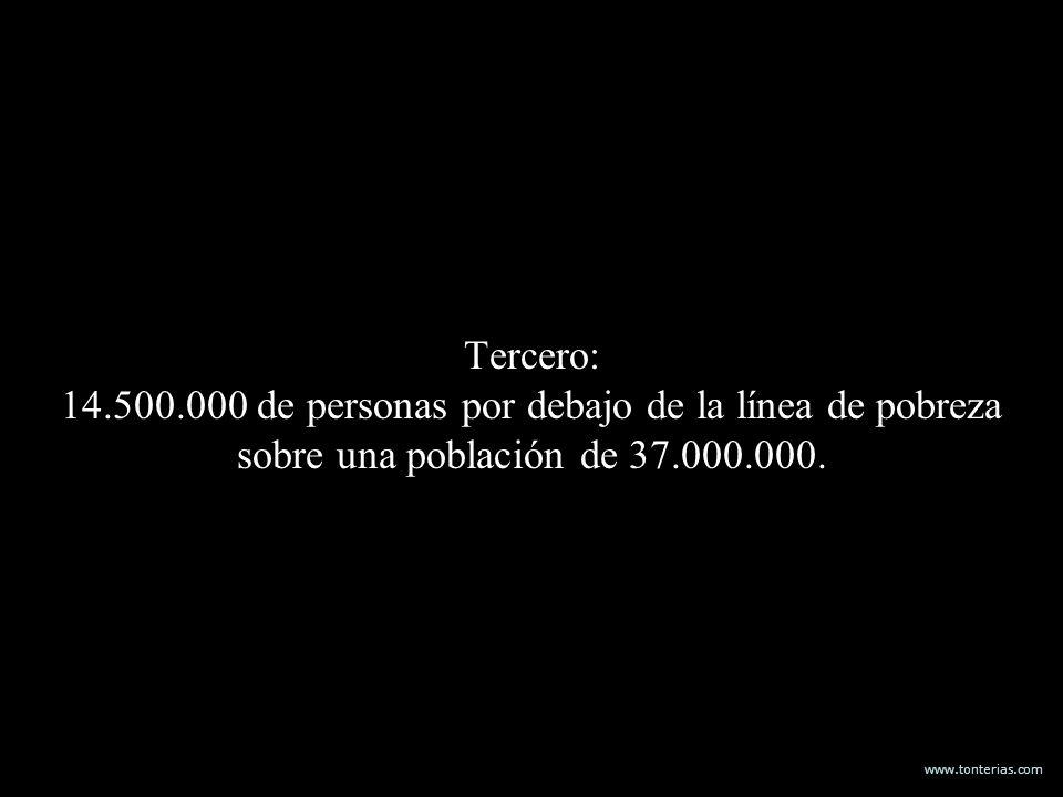 Tercero: 14.500.000 de personas por debajo de la línea de pobreza sobre una población de 37.000.000.