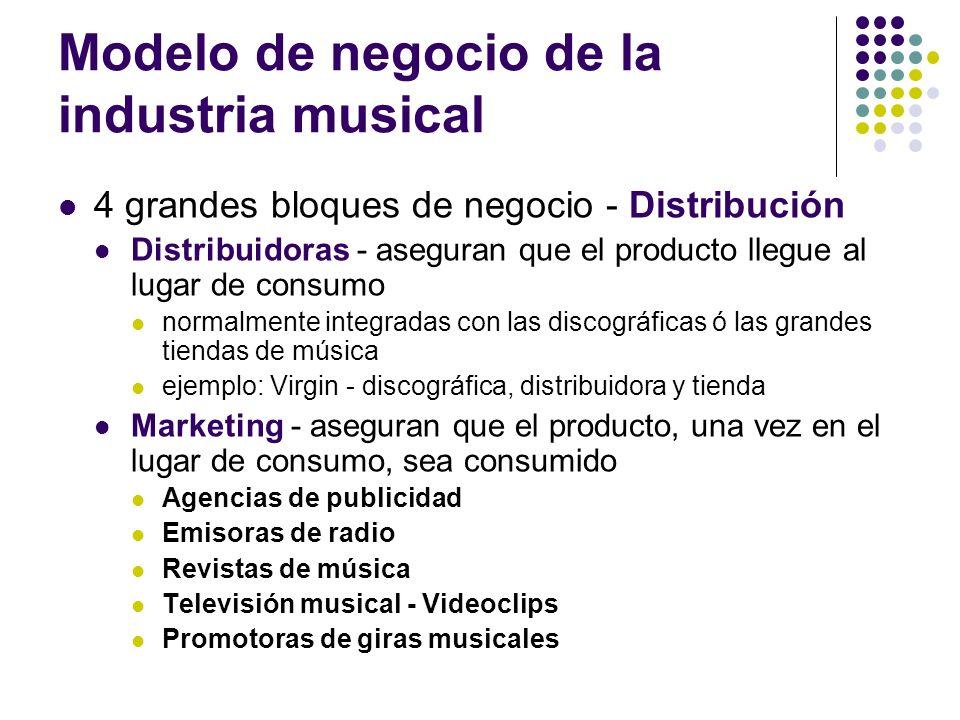 Modelo de negocio de la industria musical