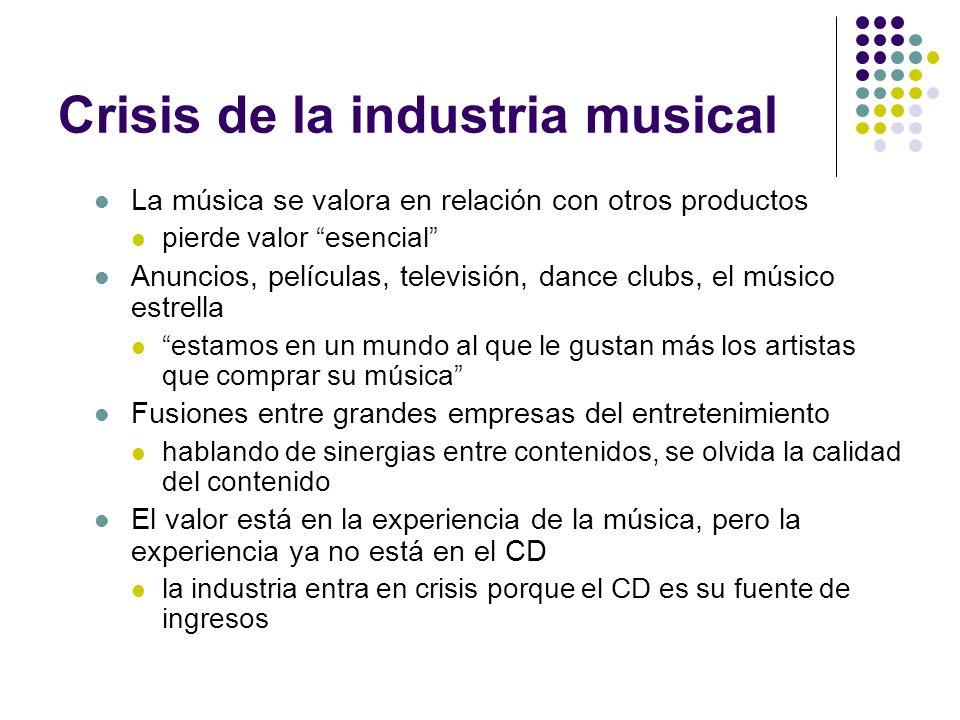 Crisis de la industria musical