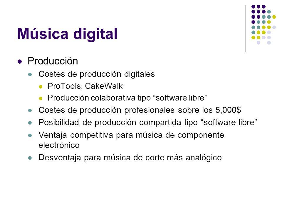 Música digital Producción Costes de producción digitales