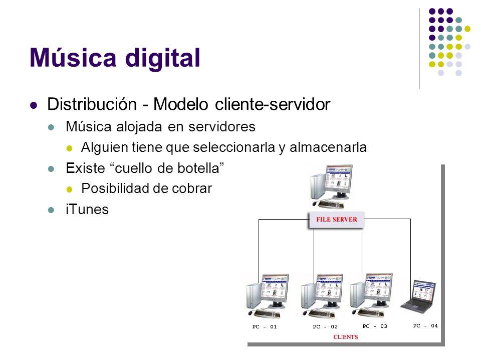 Música digital Distribución - Modelo cliente-servidor