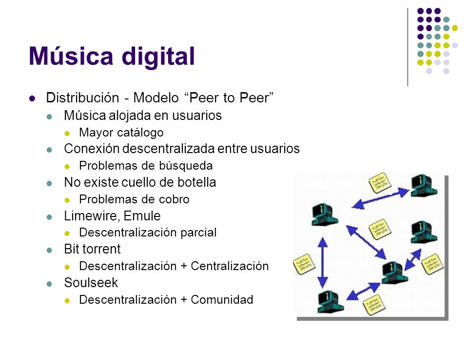 Música digital Distribución - Modelo Peer to Peer